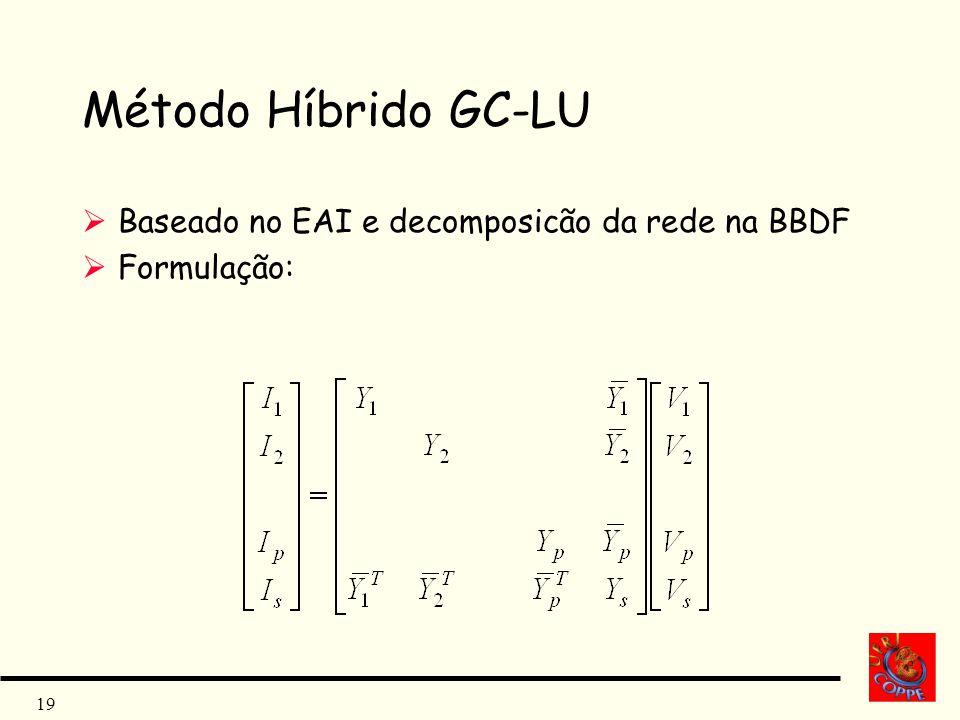 Método Híbrido GC-LU Baseado no EAI e decomposicão da rede na BBDF