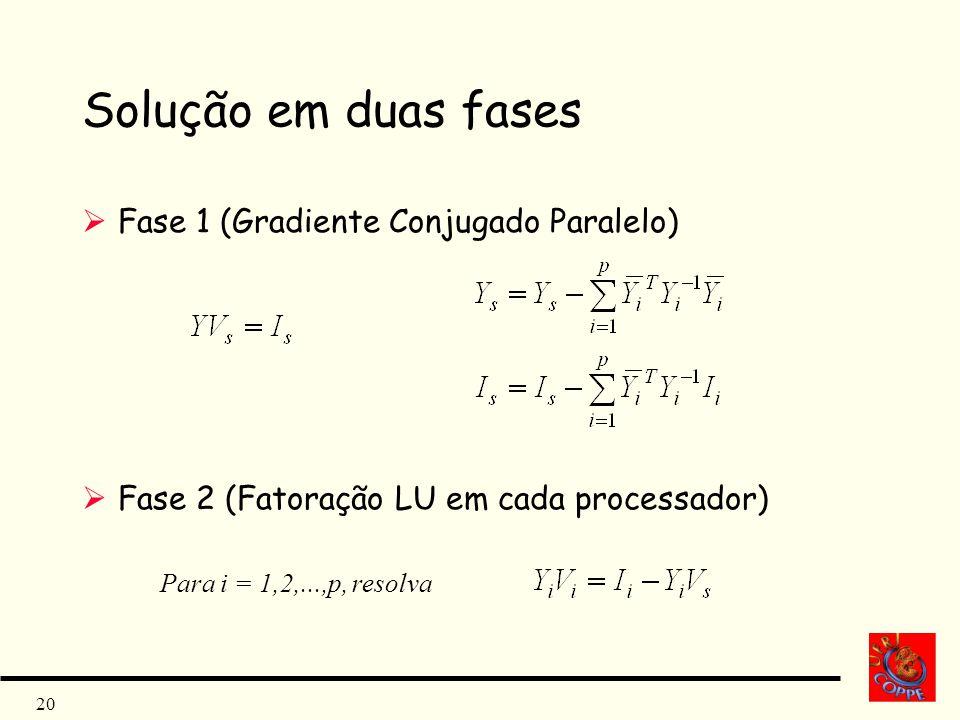 Solução em duas fases Fase 1 (Gradiente Conjugado Paralelo)