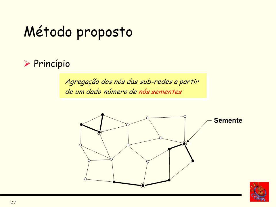 Método proposto Princípio Agregação dos nós das sub-redes a partir