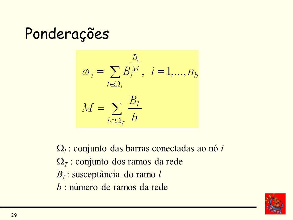 Ponderações i : conjunto das barras conectadas ao nó i