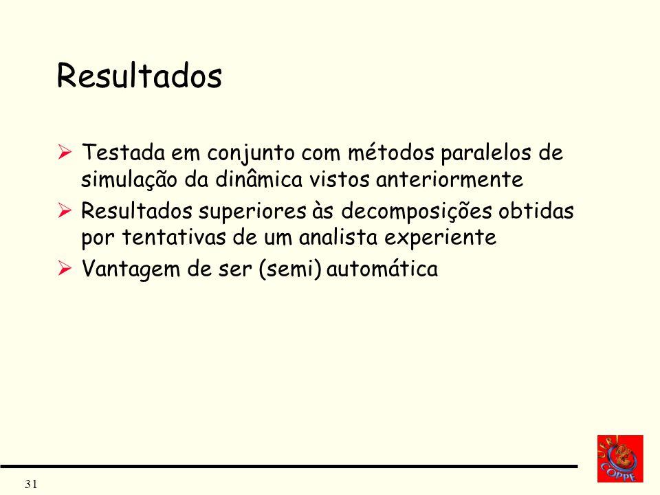 Resultados Testada em conjunto com métodos paralelos de simulação da dinâmica vistos anteriormente.
