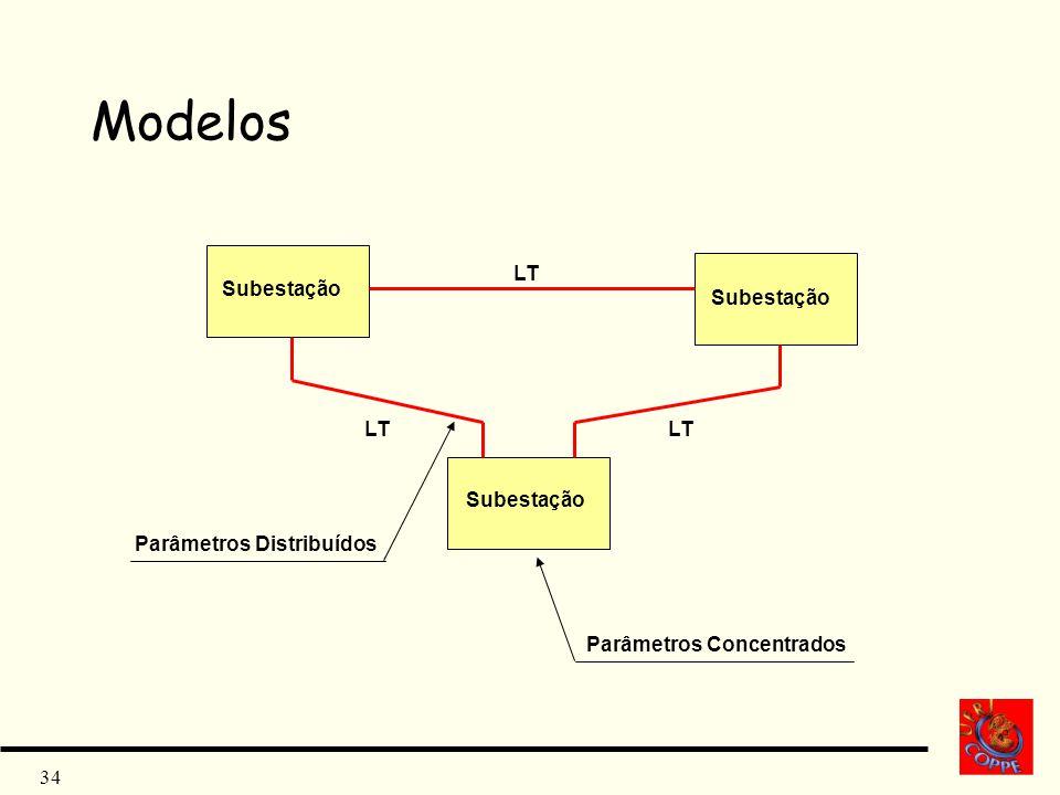 Modelos LT Subestação Subestação LT LT Subestação