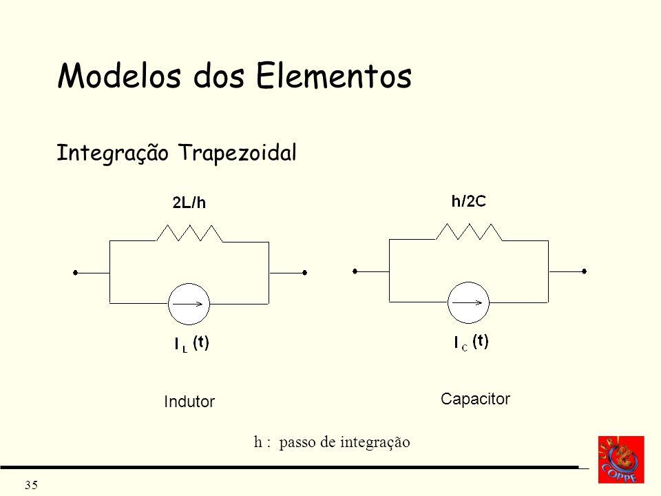 Modelos dos Elementos Integração Trapezoidal Capacitor Indutor