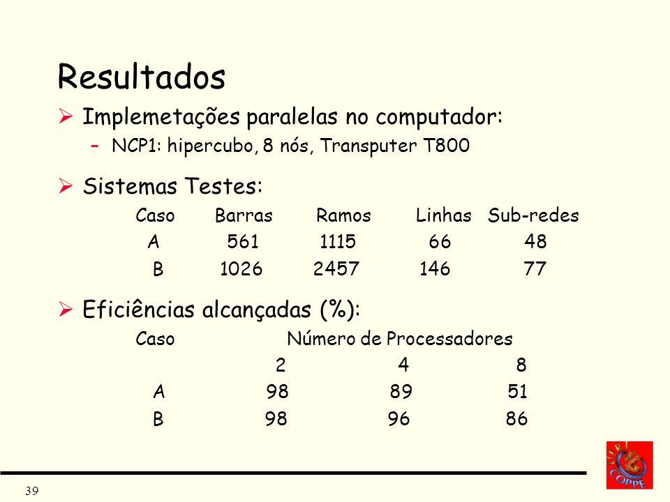 Resultados Implemetações paralelas no computador: Sistemas Testes: