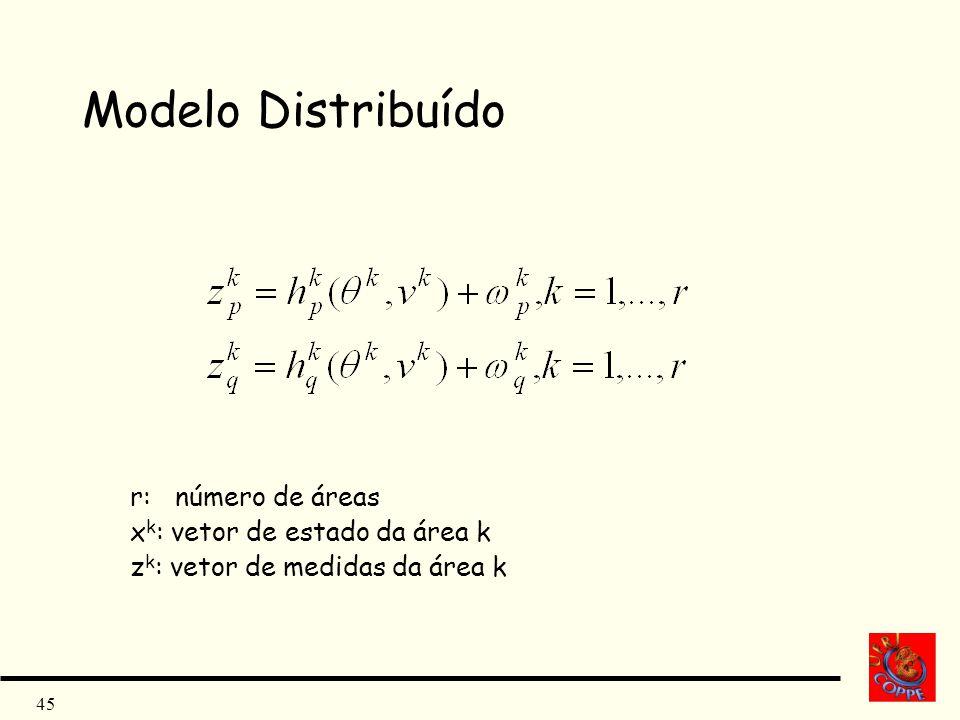 Modelo Distribuído r: número de áreas xk: vetor de estado da área k