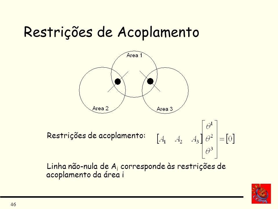 Restrições de Acoplamento