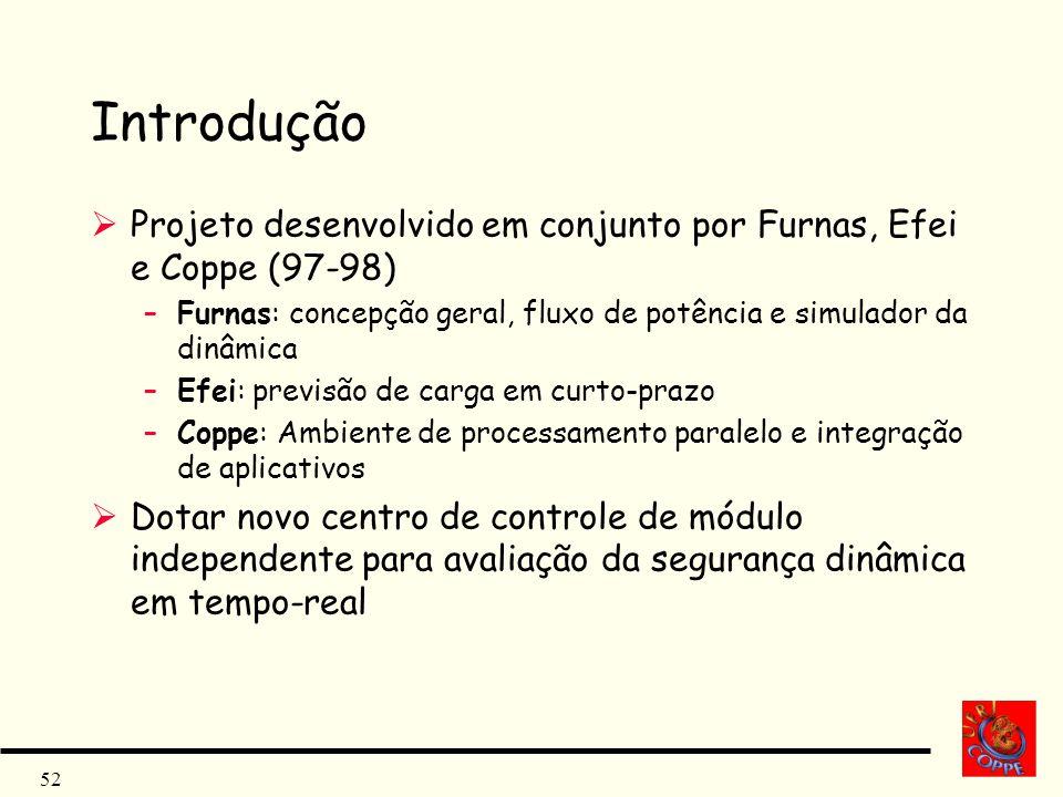 Introdução Projeto desenvolvido em conjunto por Furnas, Efei e Coppe (97-98) Furnas: concepção geral, fluxo de potência e simulador da dinâmica.