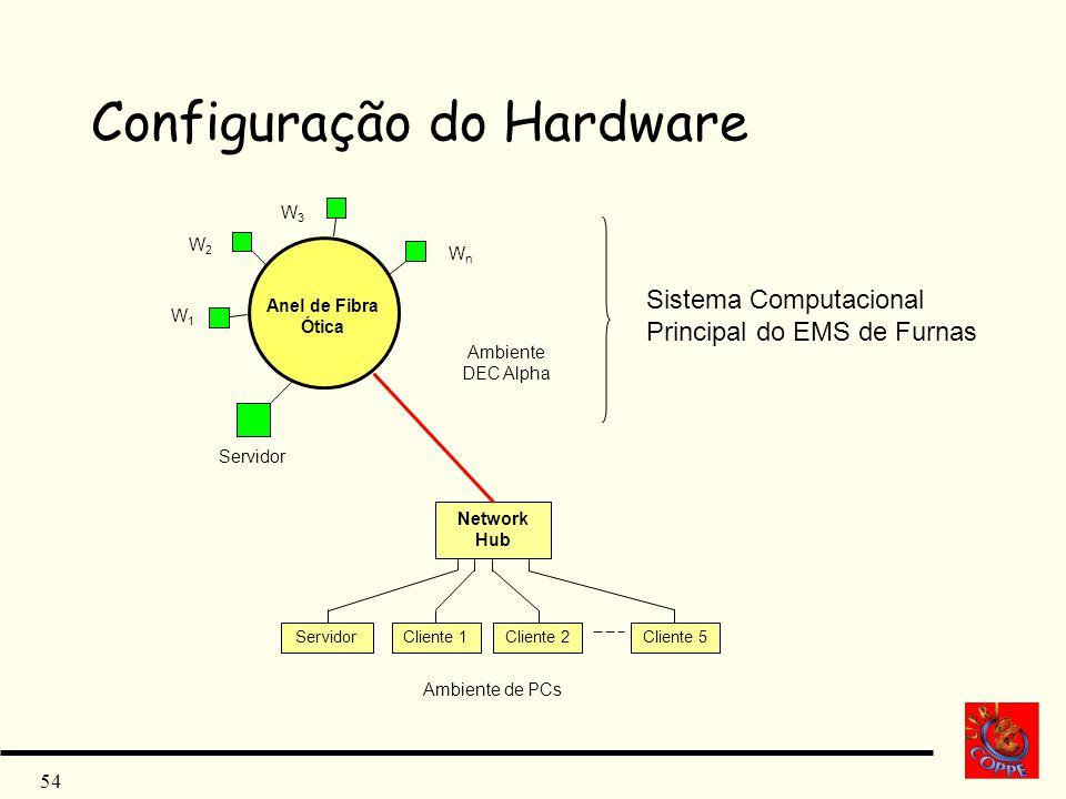 Configuração do Hardware