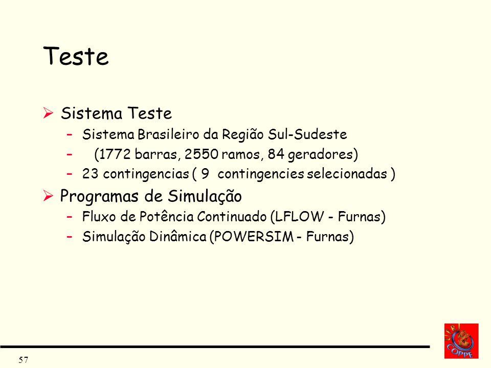 Teste Sistema Teste Programas de Simulação