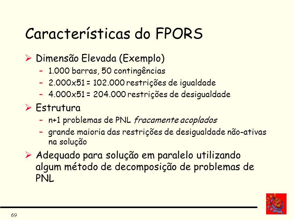 Características do FPORS