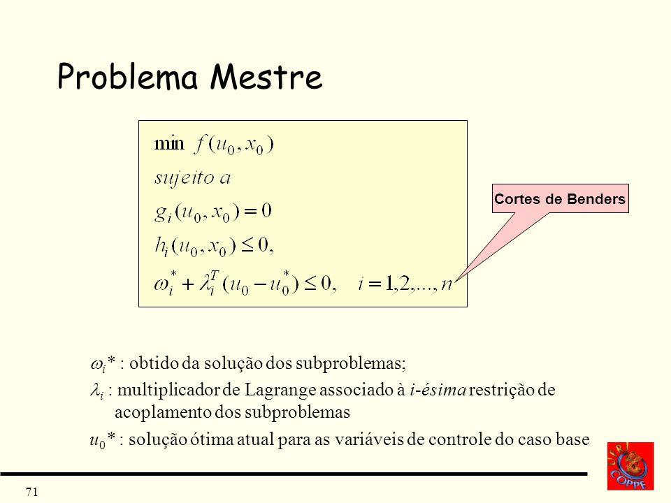 Problema Mestre i* : obtido da solução dos subproblemas;