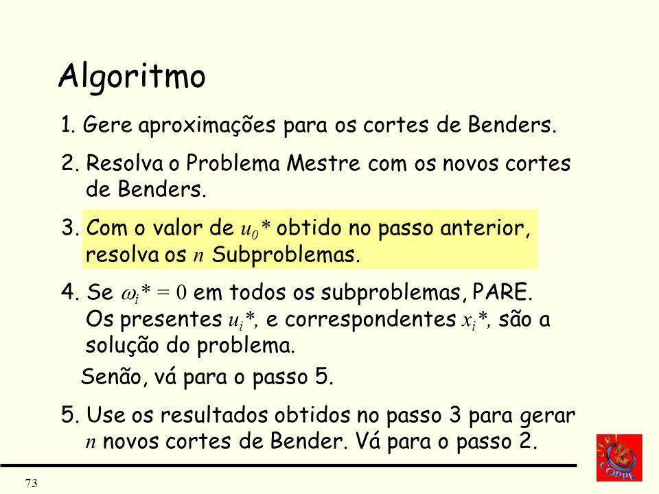 Algoritmo 1. Gere aproximações para os cortes de Benders.