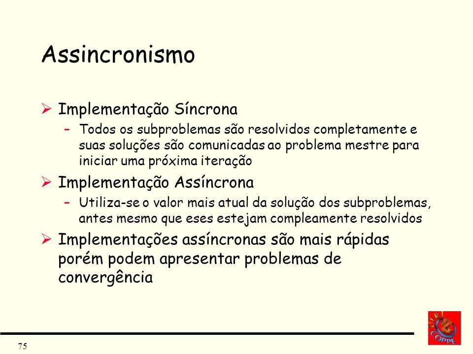 Assincronismo Implementação Síncrona Implementação Assíncrona