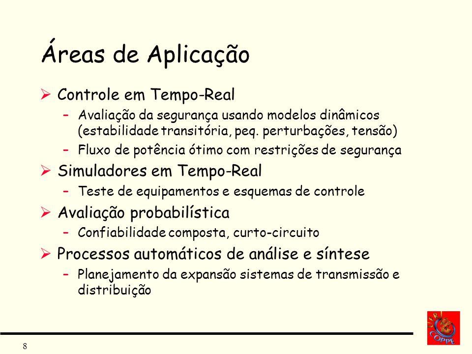 Áreas de Aplicação Controle em Tempo-Real Simuladores em Tempo-Real