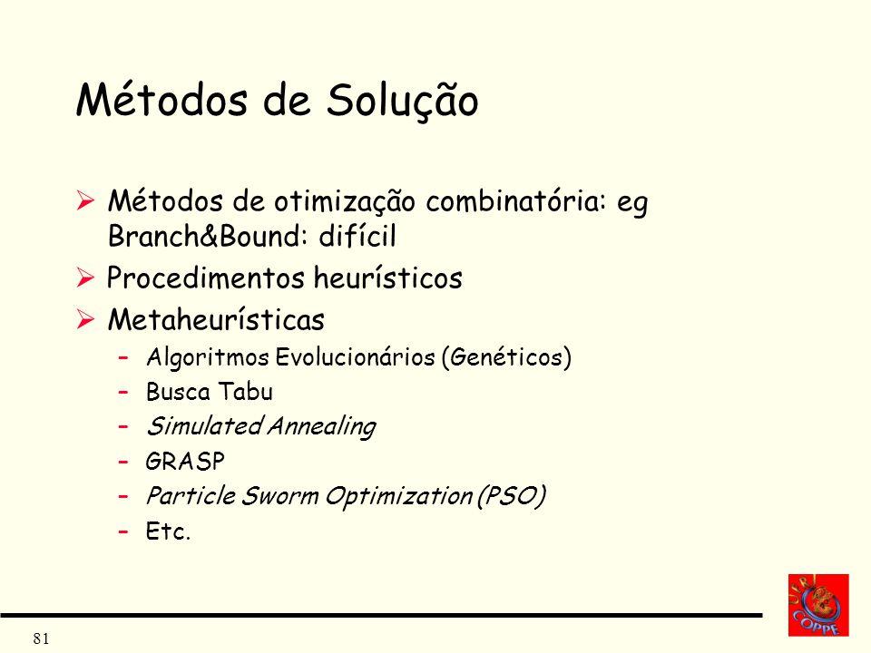 Métodos de Solução Métodos de otimização combinatória: eg Branch&Bound: difícil. Procedimentos heurísticos.
