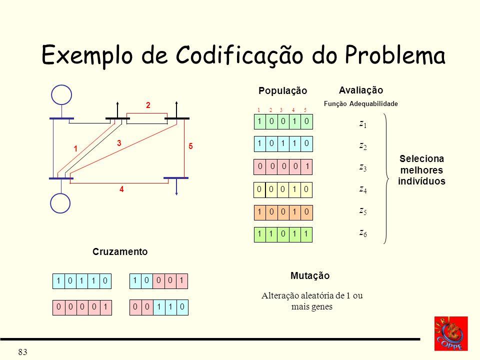 Exemplo de Codificação do Problema