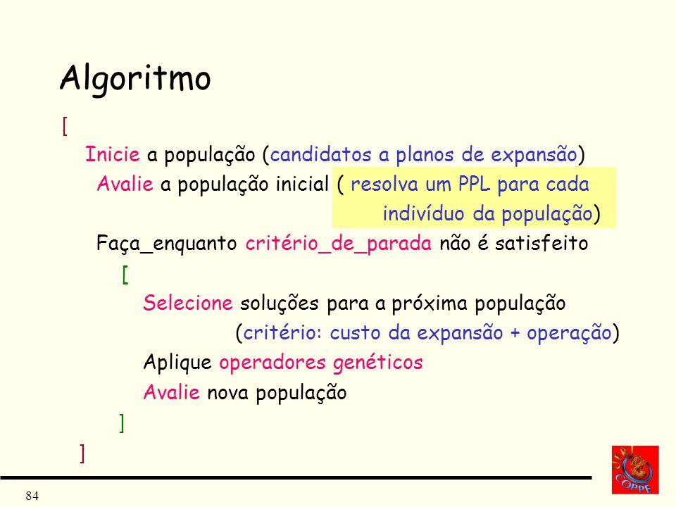 Algoritmo Inicie a população (candidatos a planos de expansão)