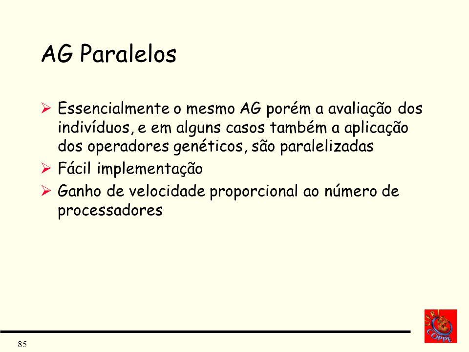 AG Paralelos