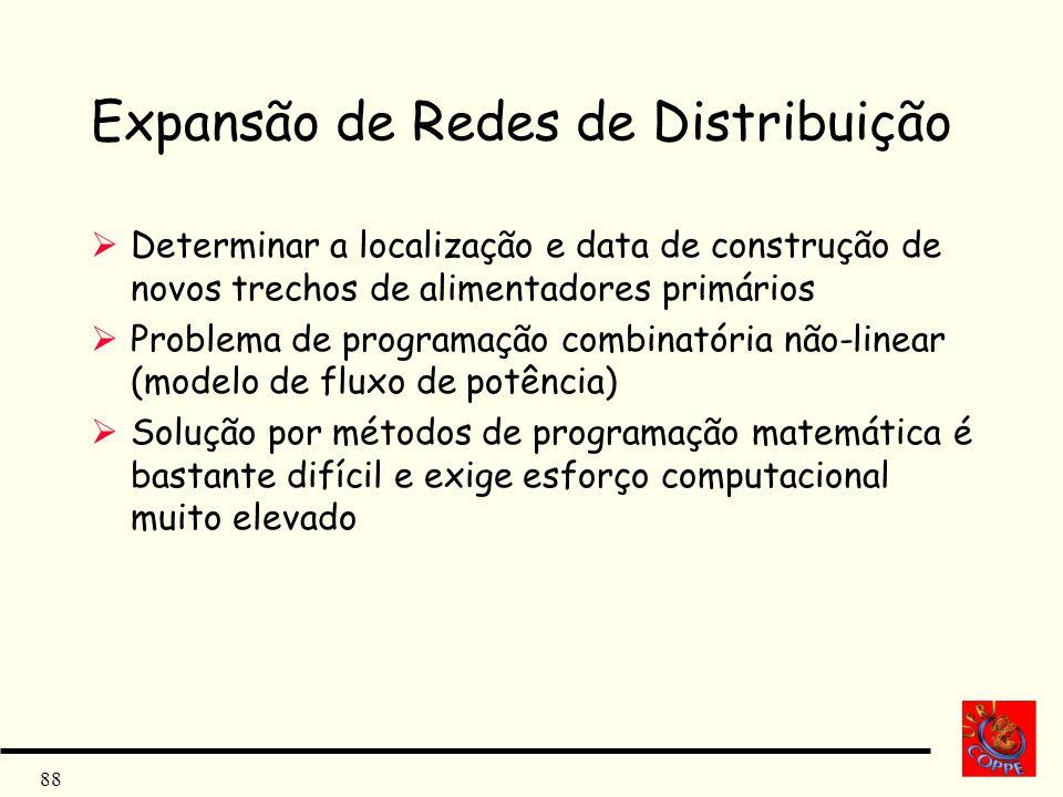 Expansão de Redes de Distribuição
