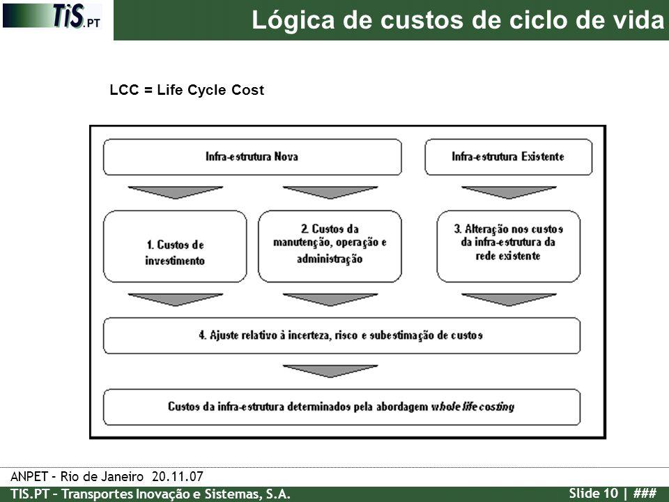 Lógica de custos de ciclo de vida