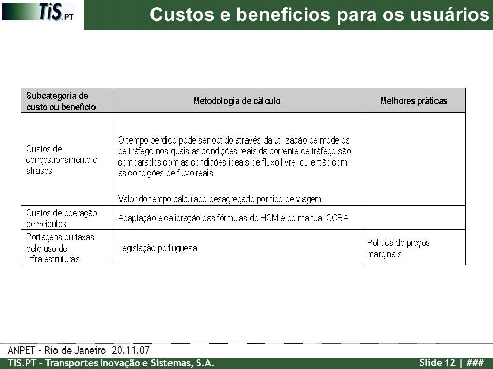 Custos e beneficios para os usuários