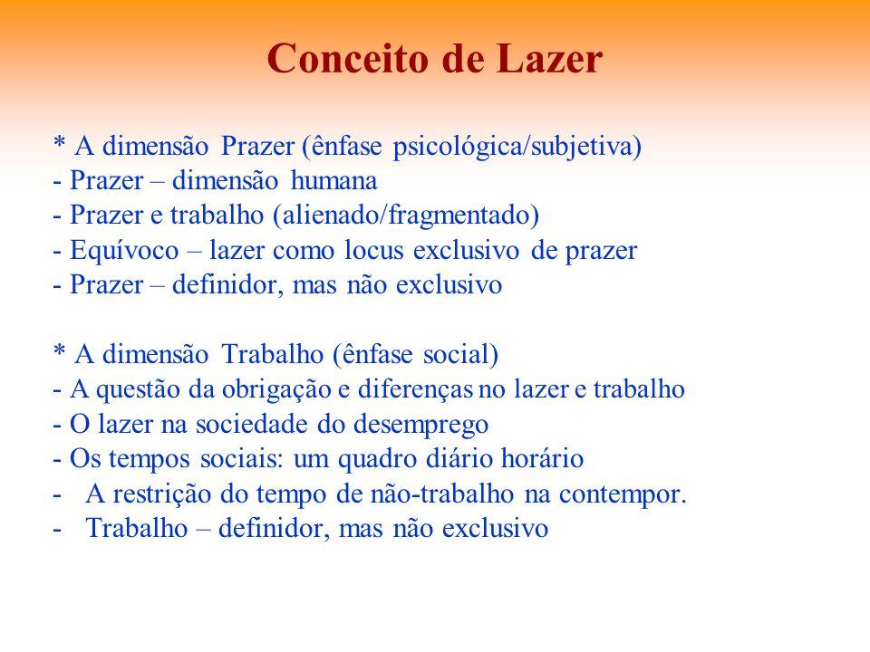 Conceito de Lazer * A dimensão Prazer (ênfase psicológica/subjetiva)
