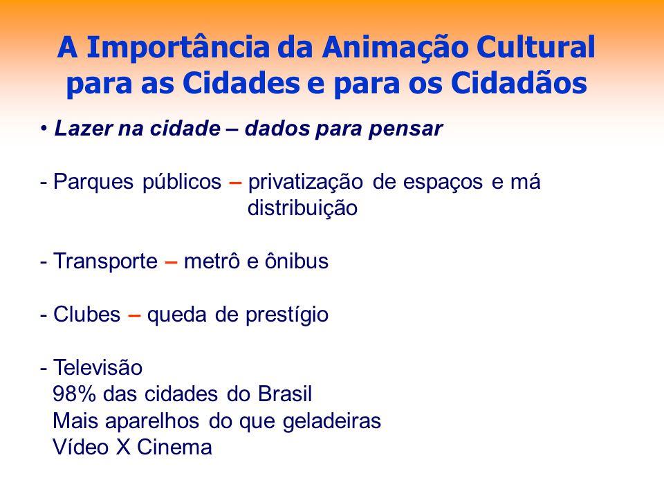 A Importância da Animação Cultural para as Cidades e para os Cidadãos