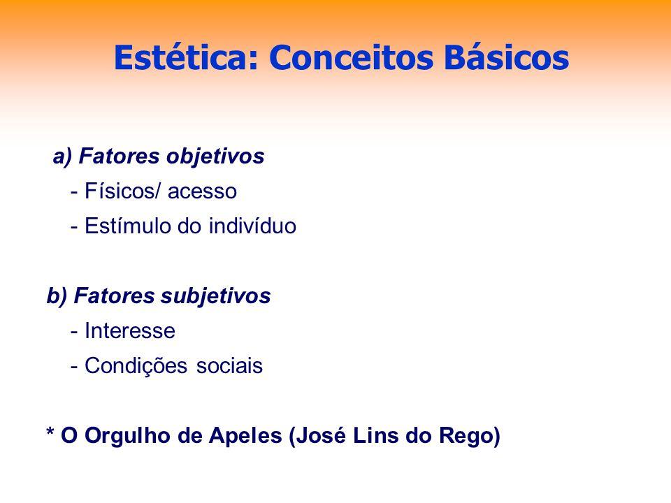 Estética: Conceitos Básicos