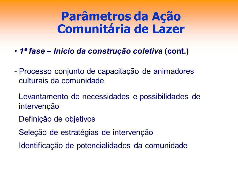 Parâmetros da Ação Comunitária de Lazer