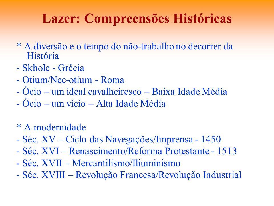 Lazer: Compreensões Históricas