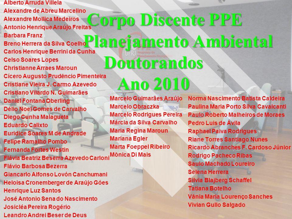 Corpo Discente PPE Planejamento Ambiental Doutorandos Ano 2010