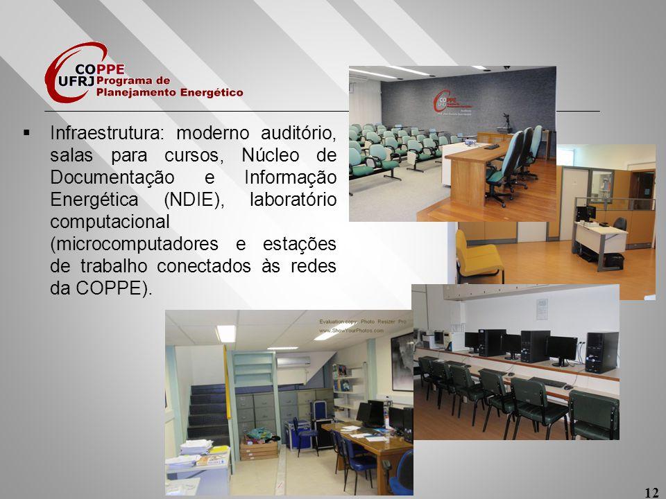 Infraestrutura: moderno auditório, salas para cursos, Núcleo de Documentação e Informação Energética (NDIE), laboratório computacional (microcomputadores e estações de trabalho conectados às redes da COPPE).