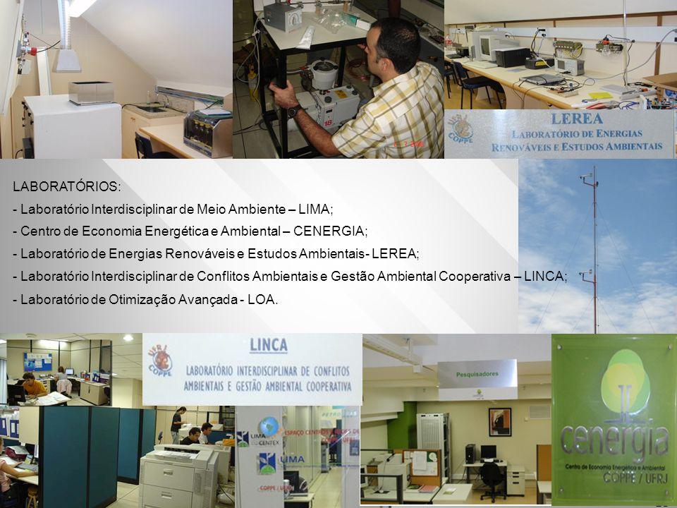 LABORATÓRIOS: - Laboratório Interdisciplinar de Meio Ambiente – LIMA; - Centro de Economia Energética e Ambiental – CENERGIA;