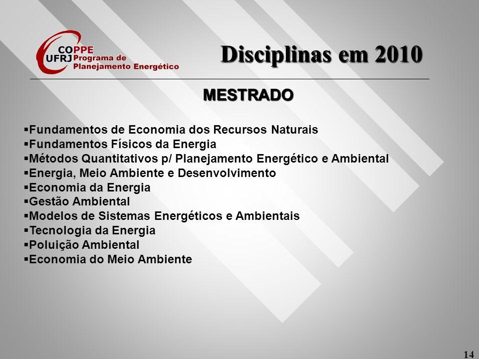 Disciplinas em 2010 MESTRADO