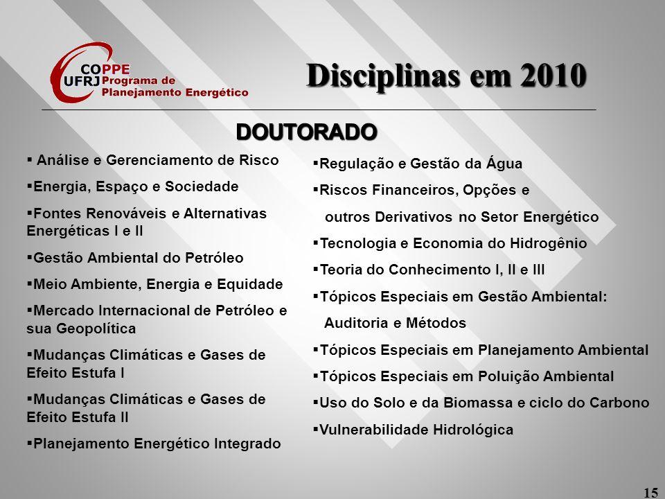 Disciplinas em 2010 DOUTORADO Análise e Gerenciamento de Risco
