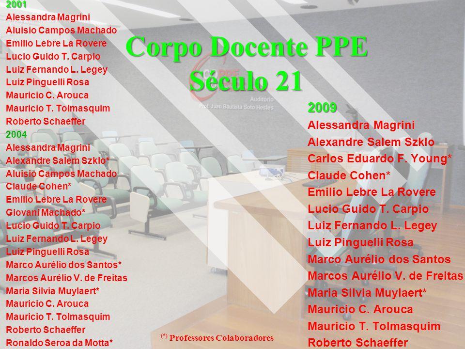Corpo Docente PPE Século 21