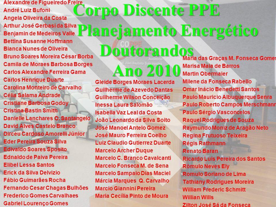 Corpo Discente PPE Planejamento Energético Doutorandos Ano 2010