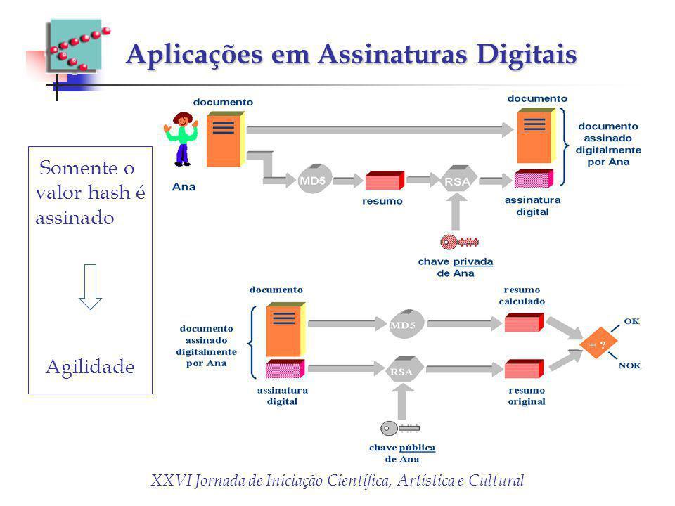 Aplicações em Assinaturas Digitais
