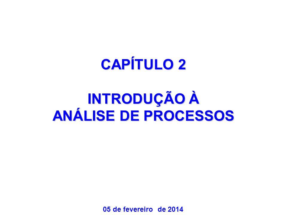 CAPÍTULO 2 INTRODUÇÃO À ANÁLISE DE PROCESSOS