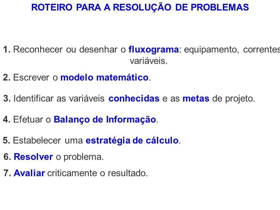 ROTEIRO PARA A RESOLUÇÃO DE PROBLEMAS