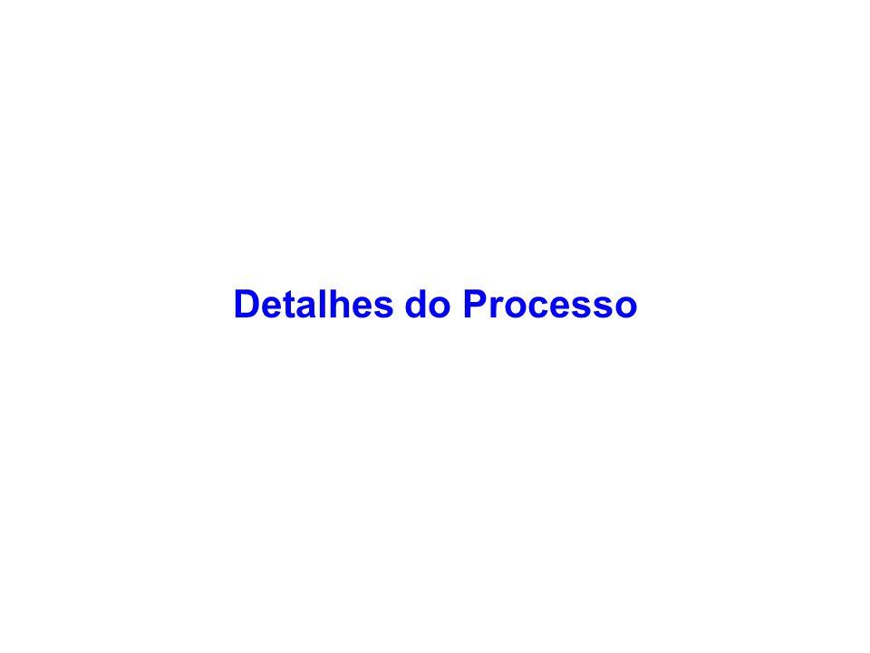 Detalhes do Processo