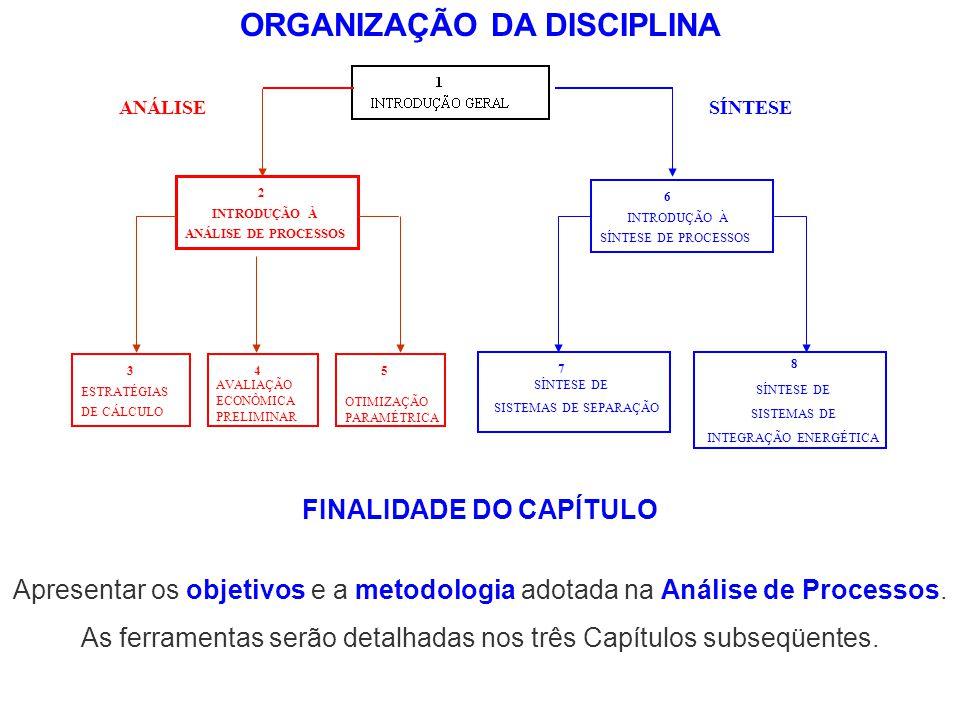 ORGANIZAÇÃO DA DISCIPLINA FINALIDADE DO CAPÍTULO