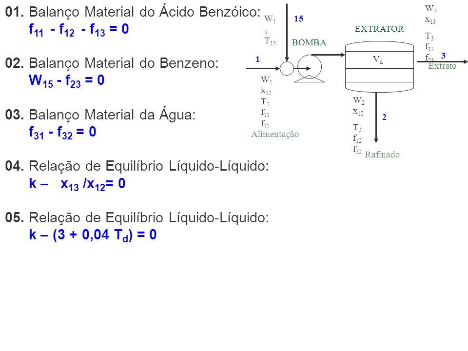 01. Balanço Material do Ácido Benzóico: f11 - f12 - f13 = 0