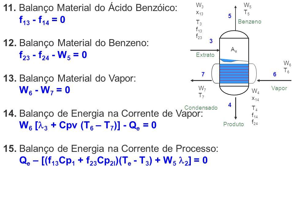11. Balanço Material do Ácido Benzóico: f13 - f14 = 0