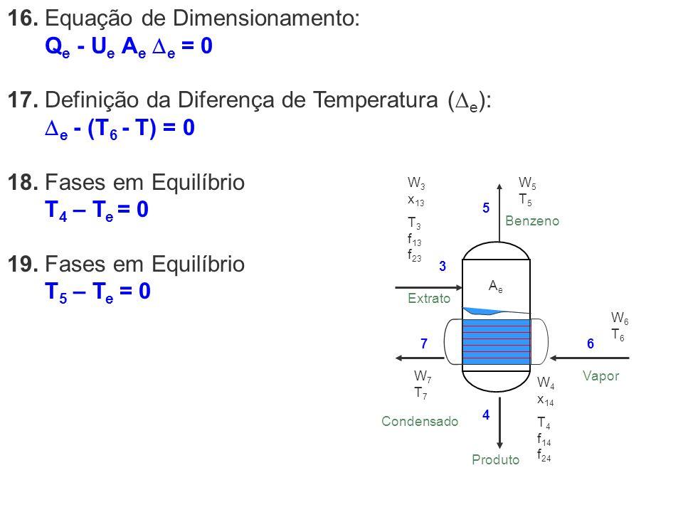 16. Equação de Dimensionamento: Qe - Ue Ae e = 0