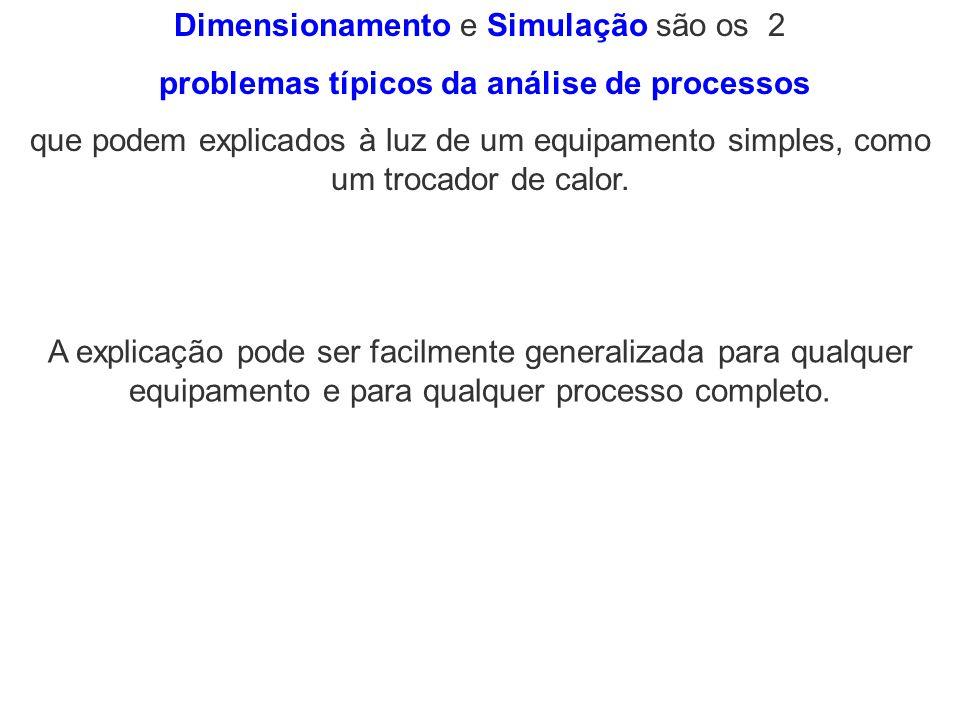 Dimensionamento e Simulação são os 2