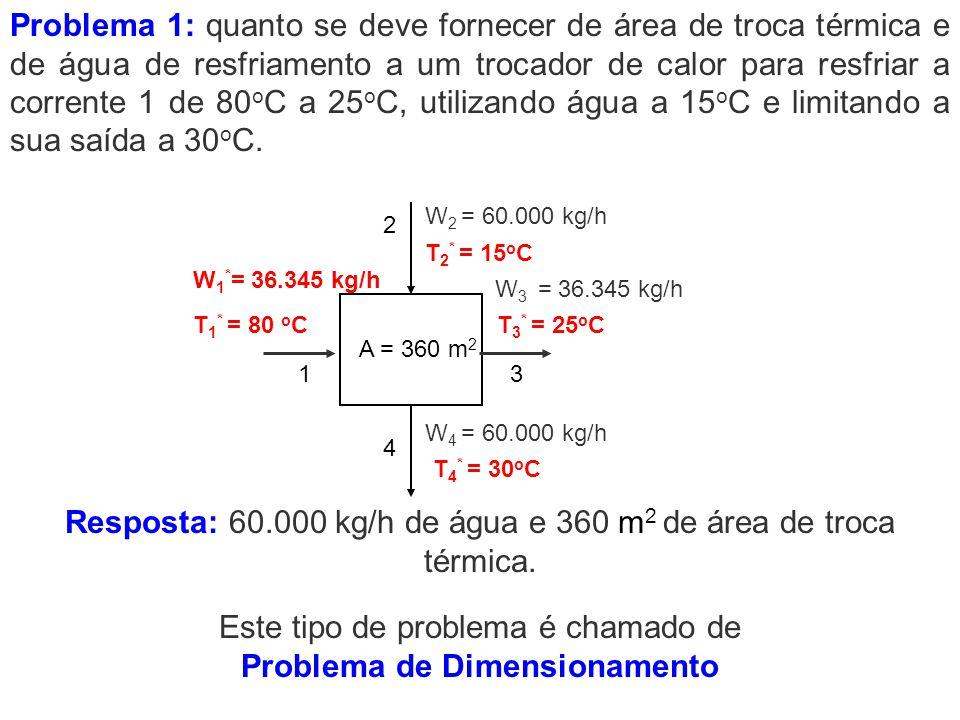 Problema de Dimensionamento