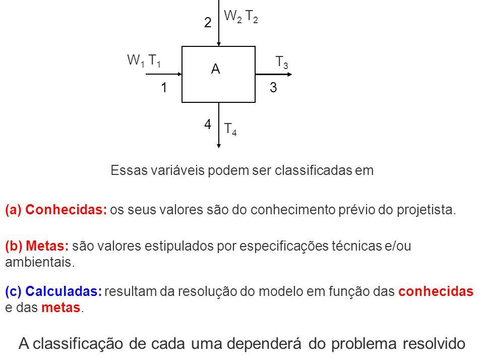A classificação de cada uma dependerá do problema resolvido