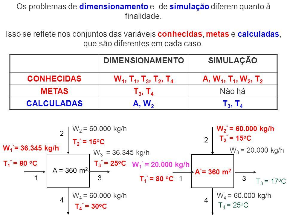 Os problemas de dimensionamento e de simulação diferem quanto à finalidade.
