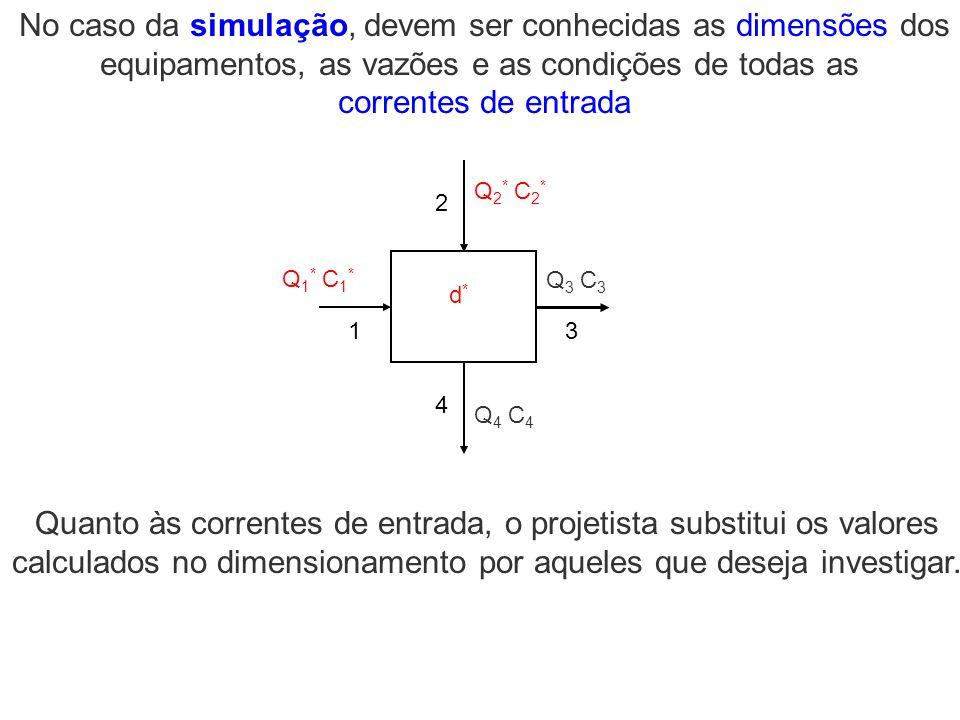 No caso da simulação, devem ser conhecidas as dimensões dos